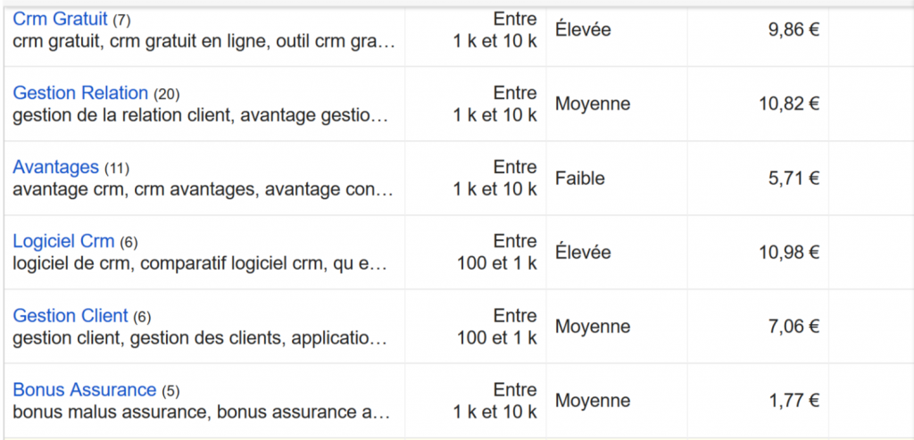 Nombre-de-recherches-google-logiciel-grc-avantages